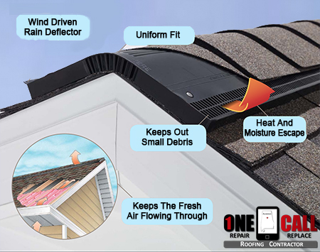 attic vent installation